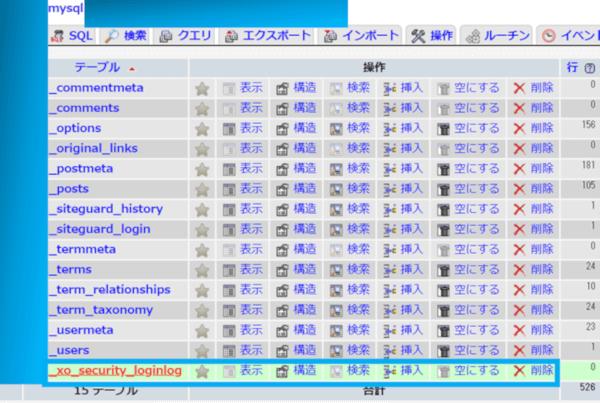 データベースにXO Security専用テーブルが追加されました。
