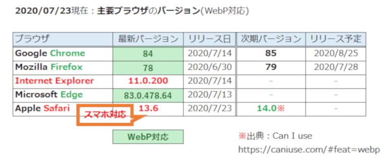 WebP非対応ブラウザ